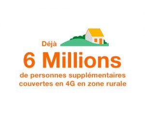Statistique sur la 4G en zone rurale - Capture d'écran du site reseaux.orange.fr